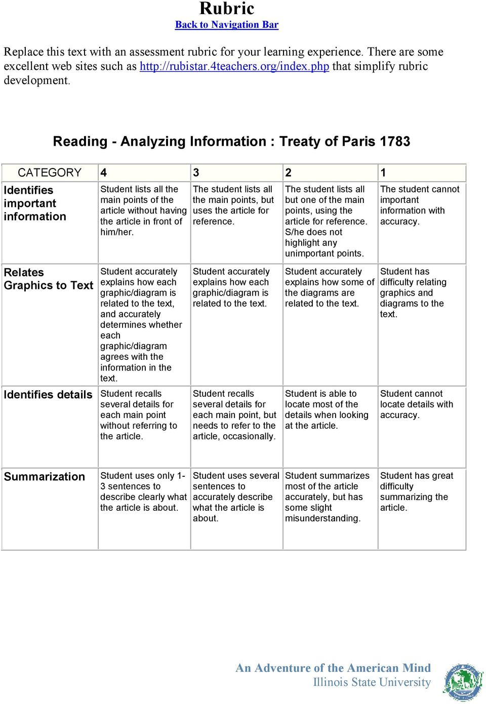 Reading - Analyzing Information : Treaty of Paris 1783 CATEGORY 4 3 2 1 Identifies important information Relates Graphics to Text Student lists all the main points of the article without having the