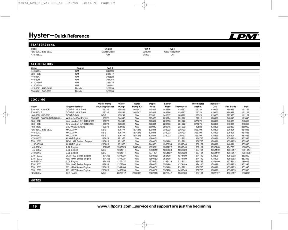 Caterpillar Quick Reference - PDF