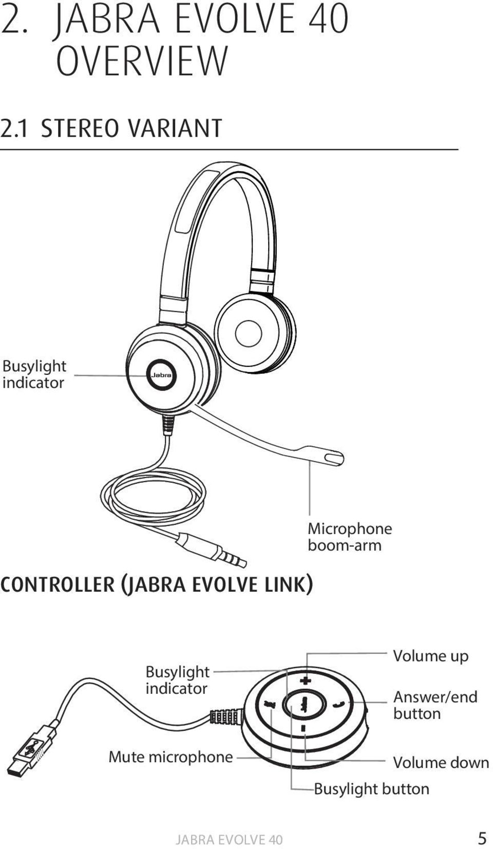 Jabra Evolve 40 User Manual Jabra Com Evolve40 Pdf Free Download