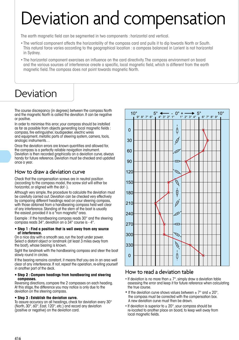 Deviation and compensation - PDF Free Download Pertaining To Compass Deviation Card Template