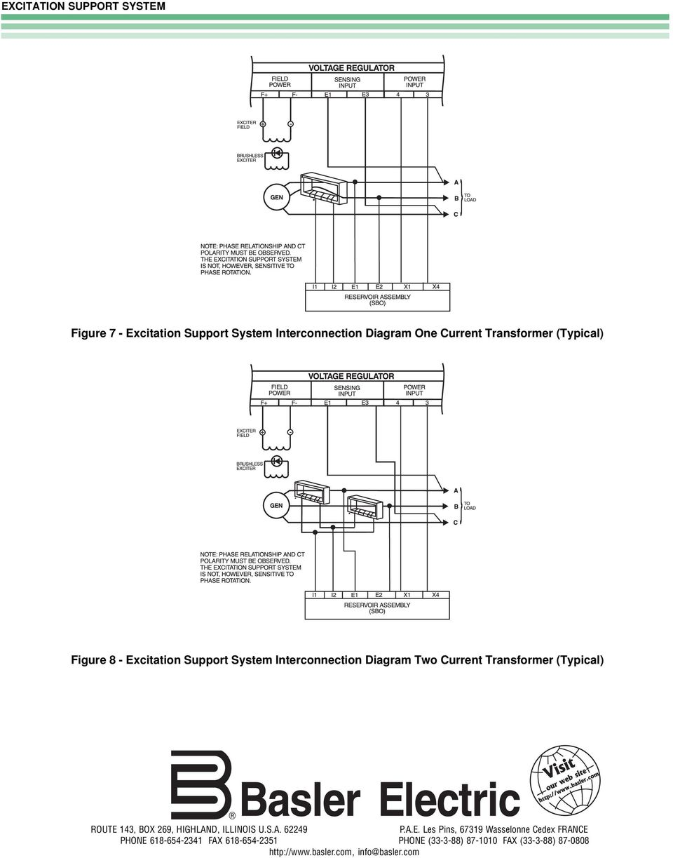 CL 200 EQUIPMENT EXCITATION SUPPORT SYSTEM - PDF Dc To Ac Wiring Diagram Sr A on