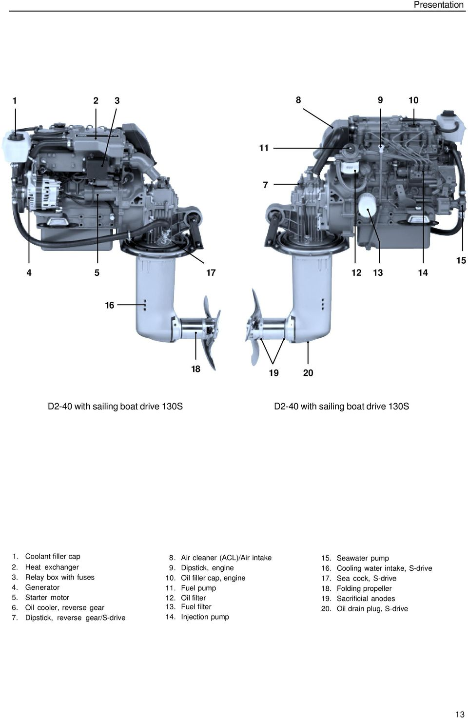Operator S Manual D1 13 20 30 D Pdf 10 Fuel Filter Dipstick Reverse Gear Drive 8 Air Cleaner Acl