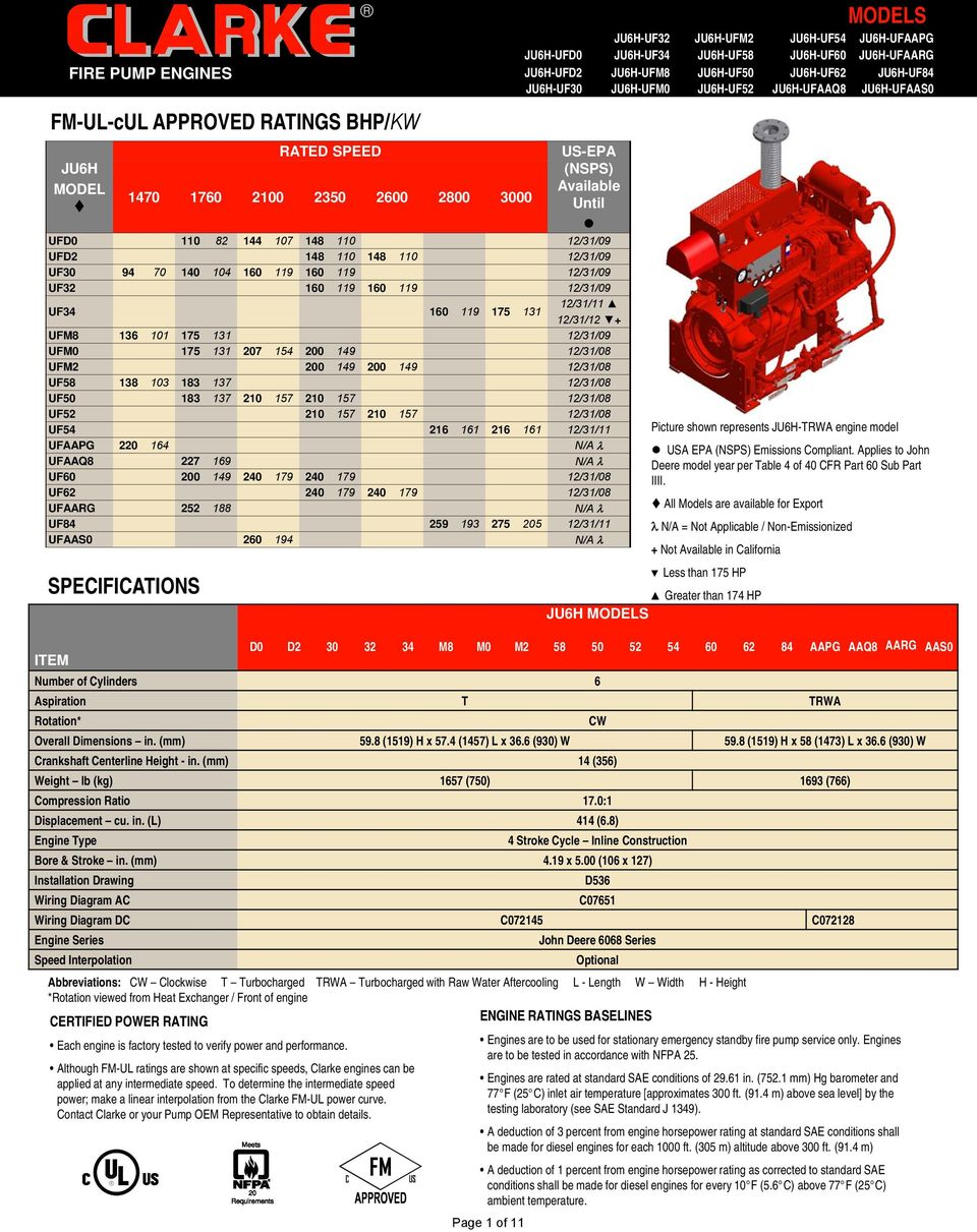 Clarke Fire Pump Wiring Diagram Best And Letter Diagrams Fm Ul Cul Roved Ratings Bhp Kw Specifications S