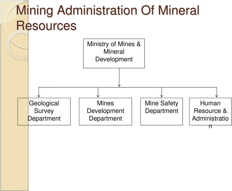 DATABASE OF MINERAL RESOURCES OF ZAMBIA - PDF