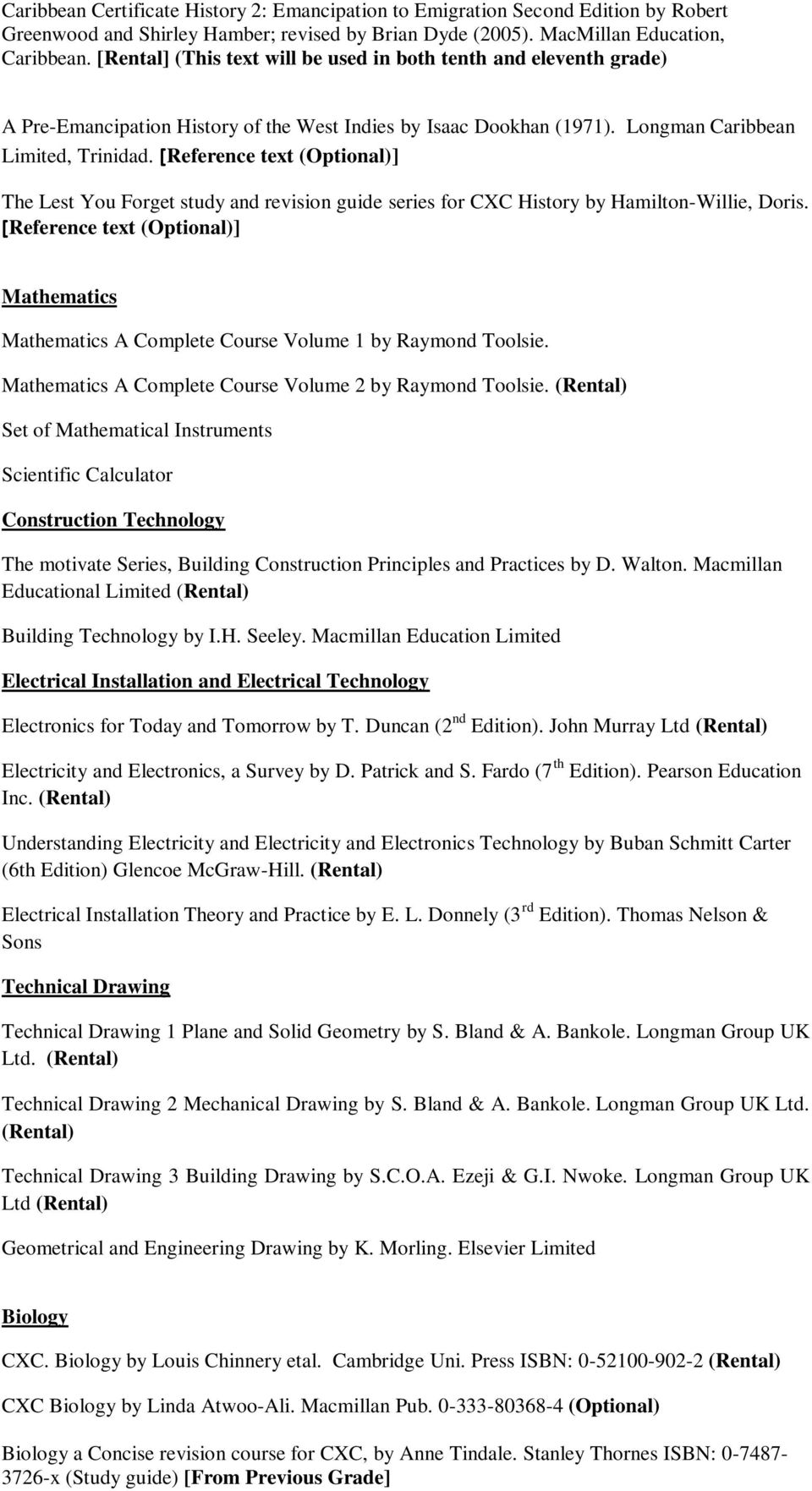 Ardenne high school grade 10 booklist pdf reference text optional the lest you forget study and revision guide series fandeluxe Choice Image