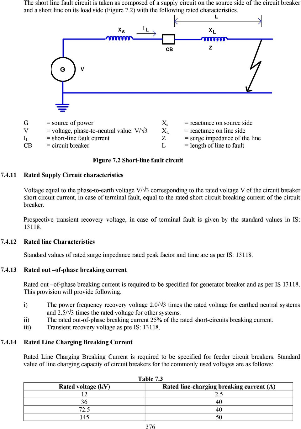 Chapter 7 High Voltage Circuit Breaker Pdf Line The Cb L Length Of To Fault 7411