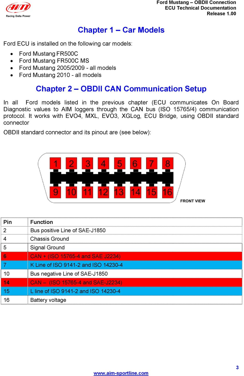 Ford Mustang Via Obdii Connection Pdf Obd Ii Wiring Diagram It Works With Evo4 Mxl Evo3 Xglog Ecu Bridge Using