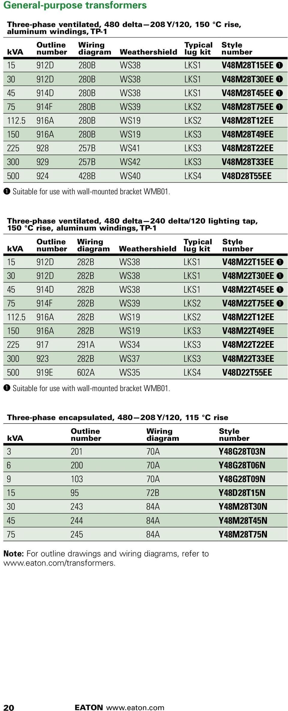 Quick Selector Reference Guide Frequently Used Distribution And Cutler Hammer Transformer Wiring Diagram 5 916 280b Ws19 Lks2 V48m28t12ee 150 Lks3 V48m28t49ee 225 928 257b Ws41