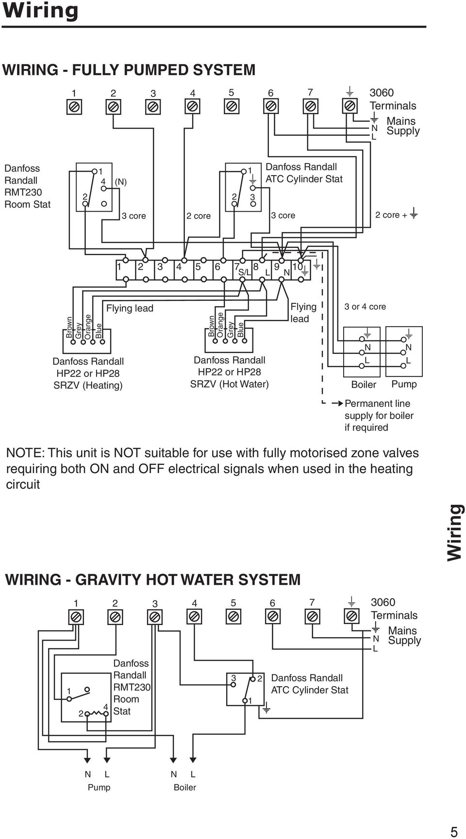 Electro Mechanical Programmer For Controlling Heating Hot Water Controls Danfoss Wiring Diagram L Boiler N Pump Permanent Line Supply If Required Note This Unit Is