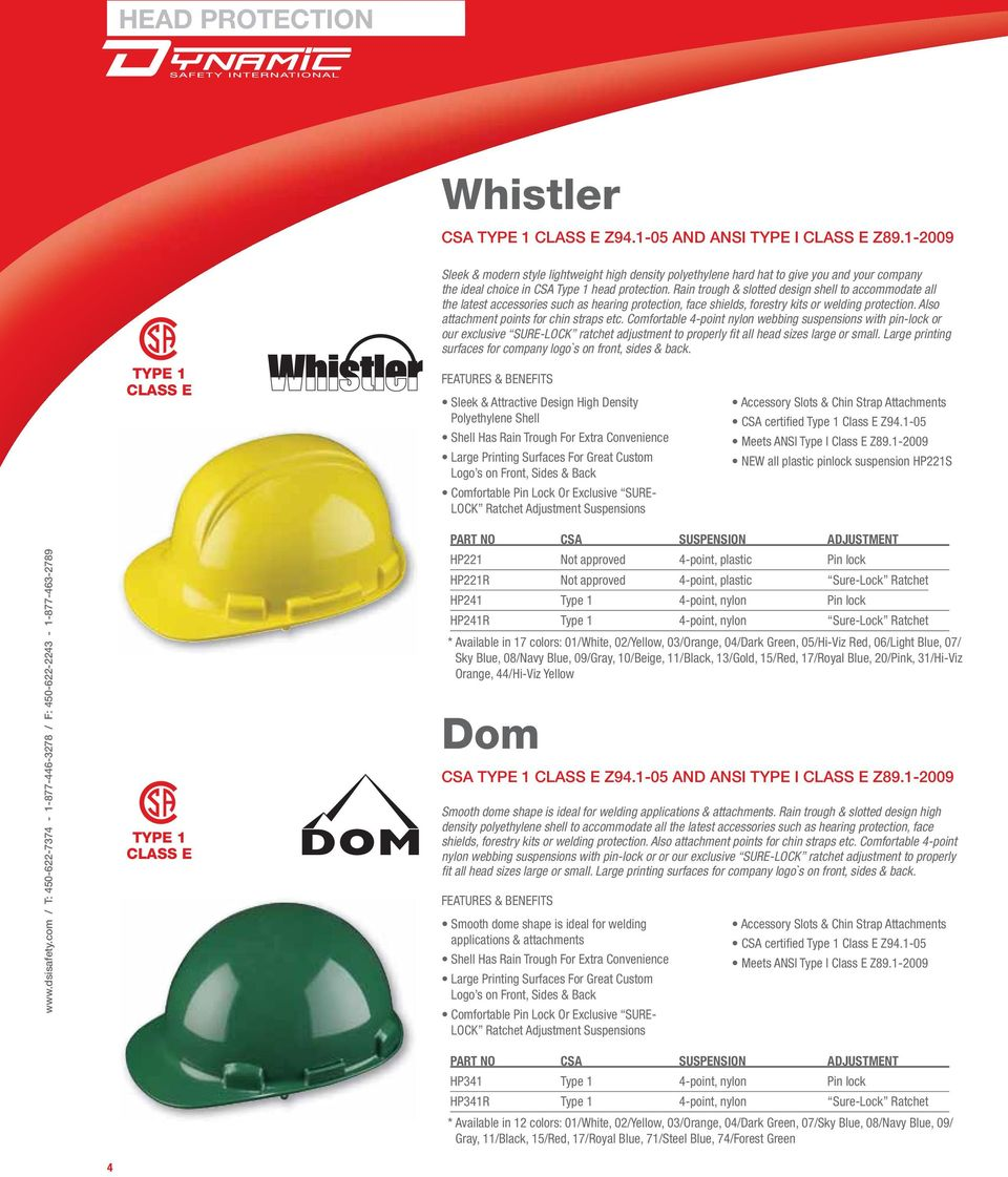 One Size ANSI Type I Dynamic Safety HP741//15 Tremblant Hard Hat with 4-Point Nylon Suspension and Pin Lock Adjustment Red