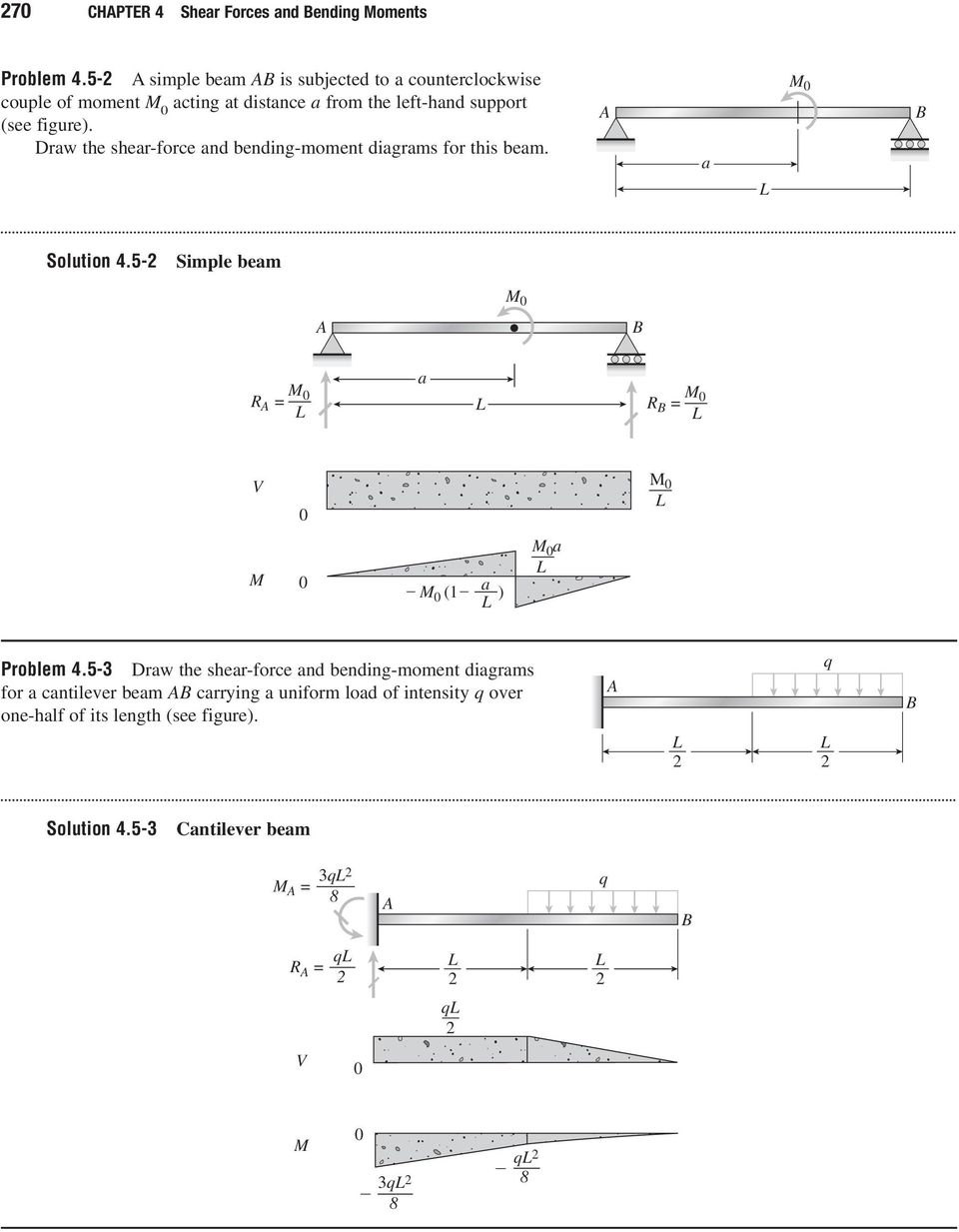 4 Shear Forces And Bending Moments Pdf Moment Diagrams Raw The Force For This Beam A Solution