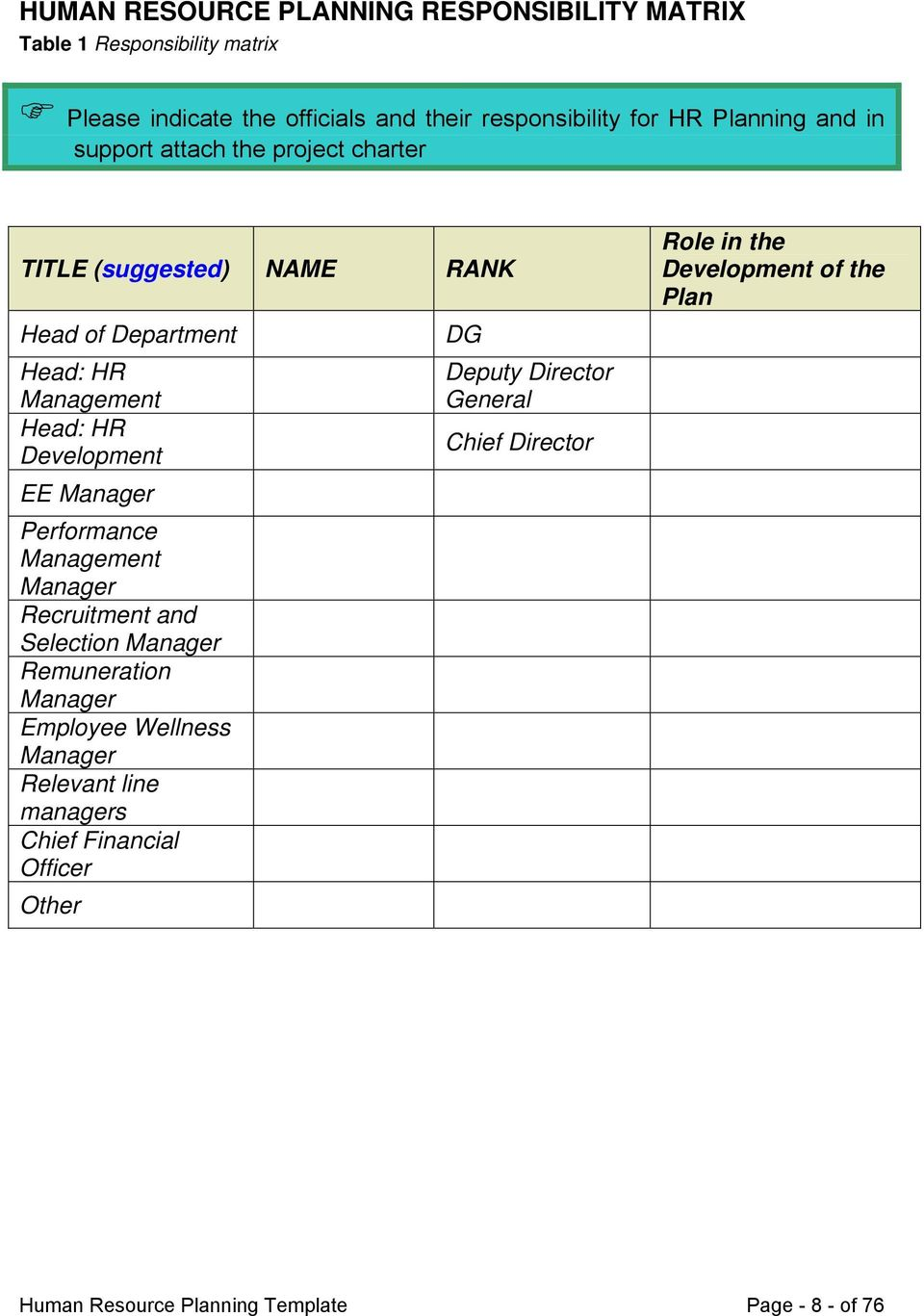 Name Of Department Human Resource Plan Hrp Indicate The Type Of