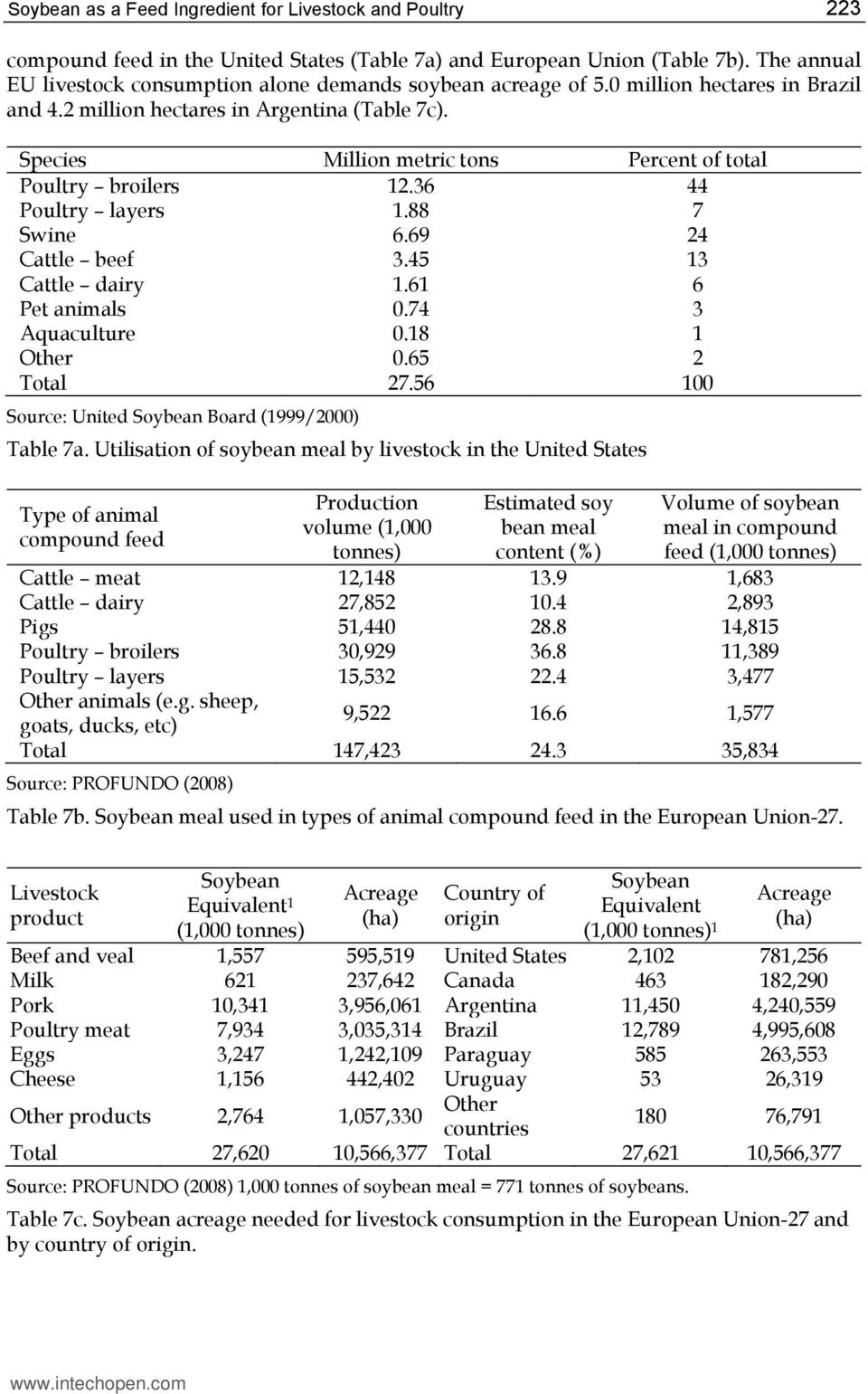 Soybean as a Feed Ingredient for Livestock and Poultry - PDF