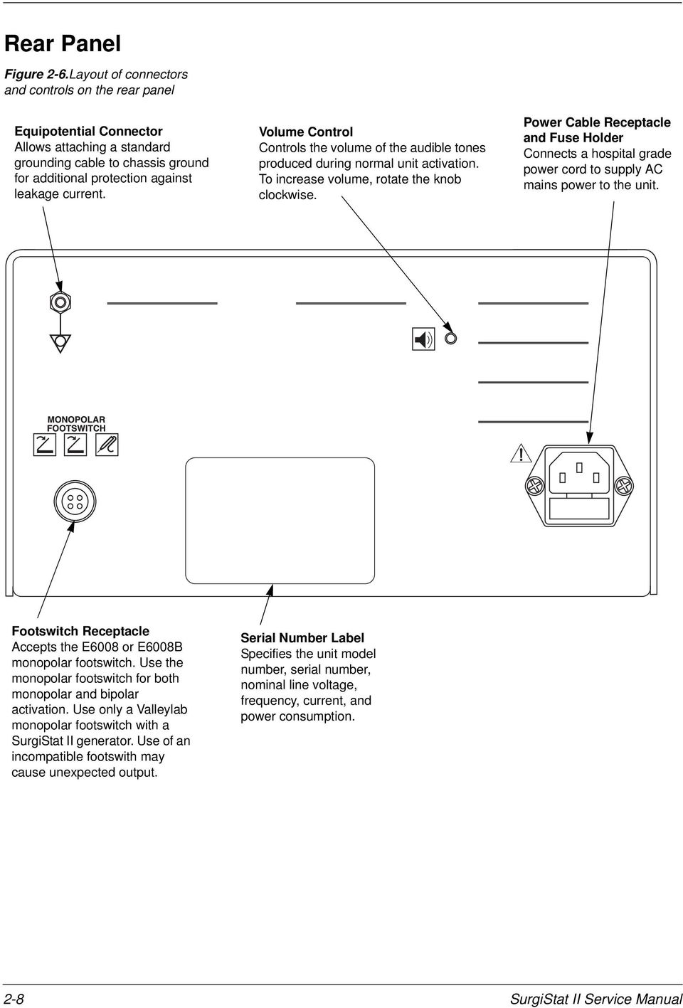 ... SurgiStat II Service Manual. Volume Control Controls the volume of the  audible tones produced during normal unit activation. To