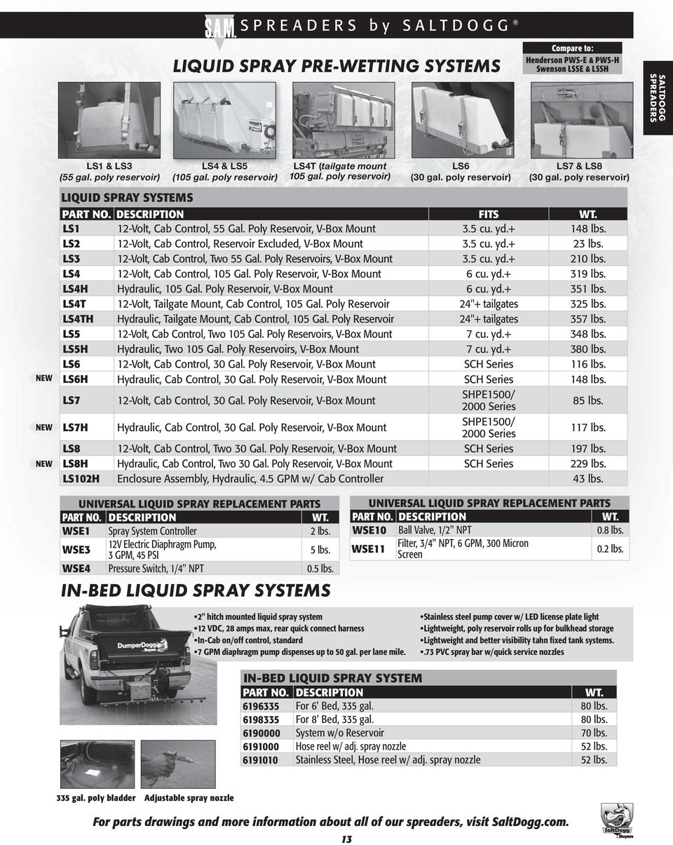 Spreaders And Snowplow Parts Pdf Tarp Gear Motor 12 Volt Wiring Diagram Cab Control Reservoir Excluded V