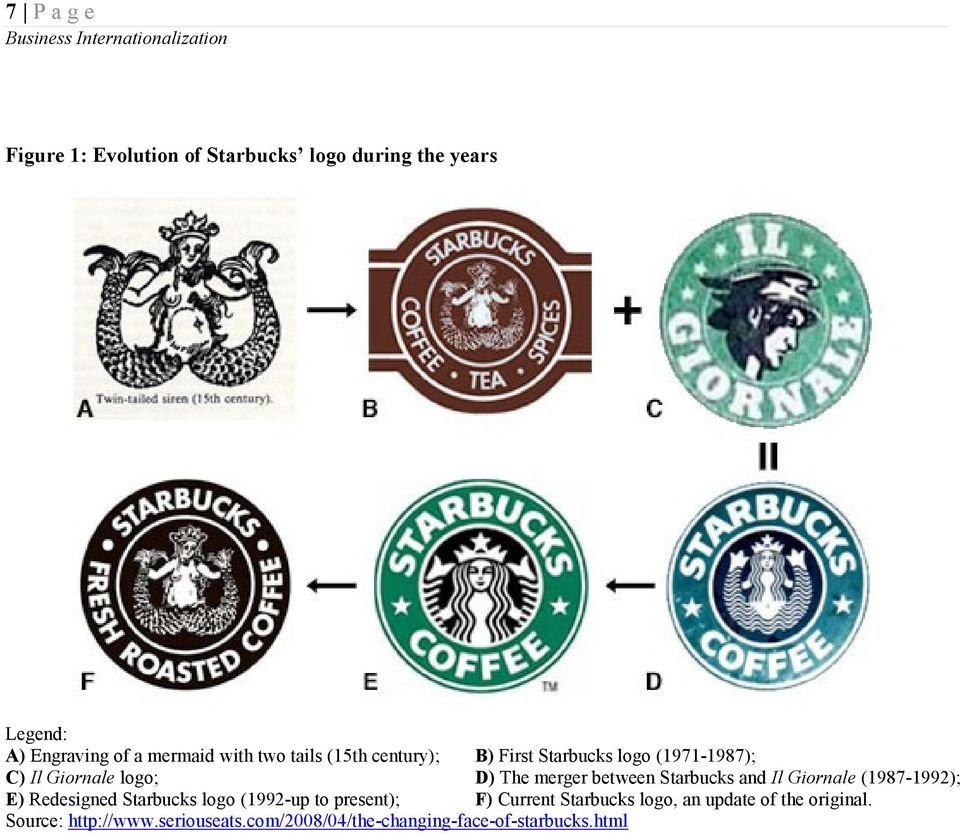 market penetration example starbucks