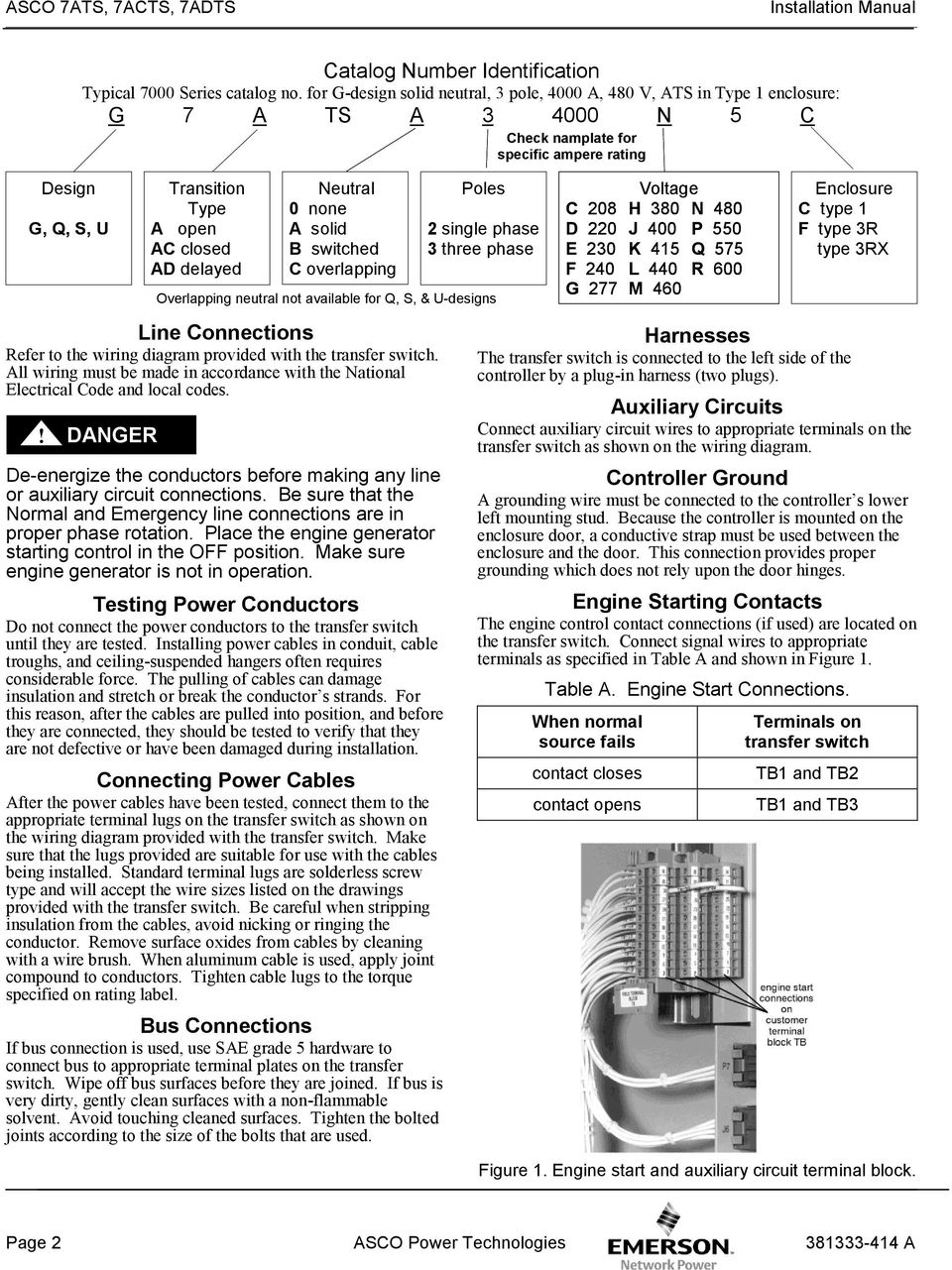 Installation Manual Series 7ats 7acts 7adts G Q S U Design Asco Limit Switch Wiring Diagram Connections Refer To The Provided With Transfer All Must Be