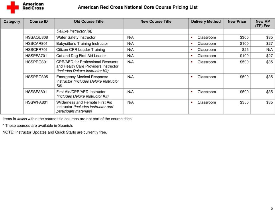 American Red Cross National Core Course Pricing List Pdf