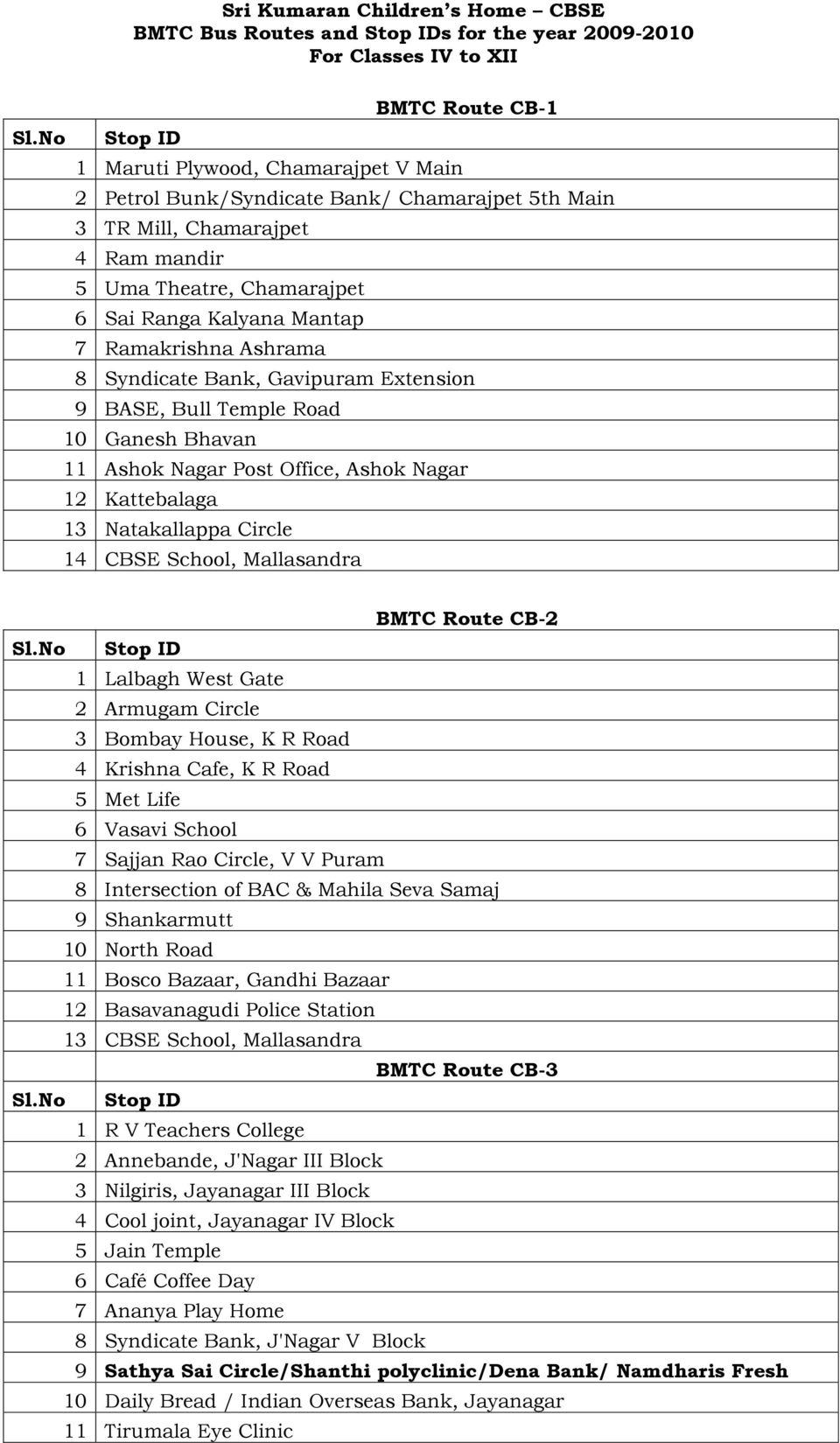 Sri Kumaran Children s Home CBSE BMTC Bus Routes and Stop