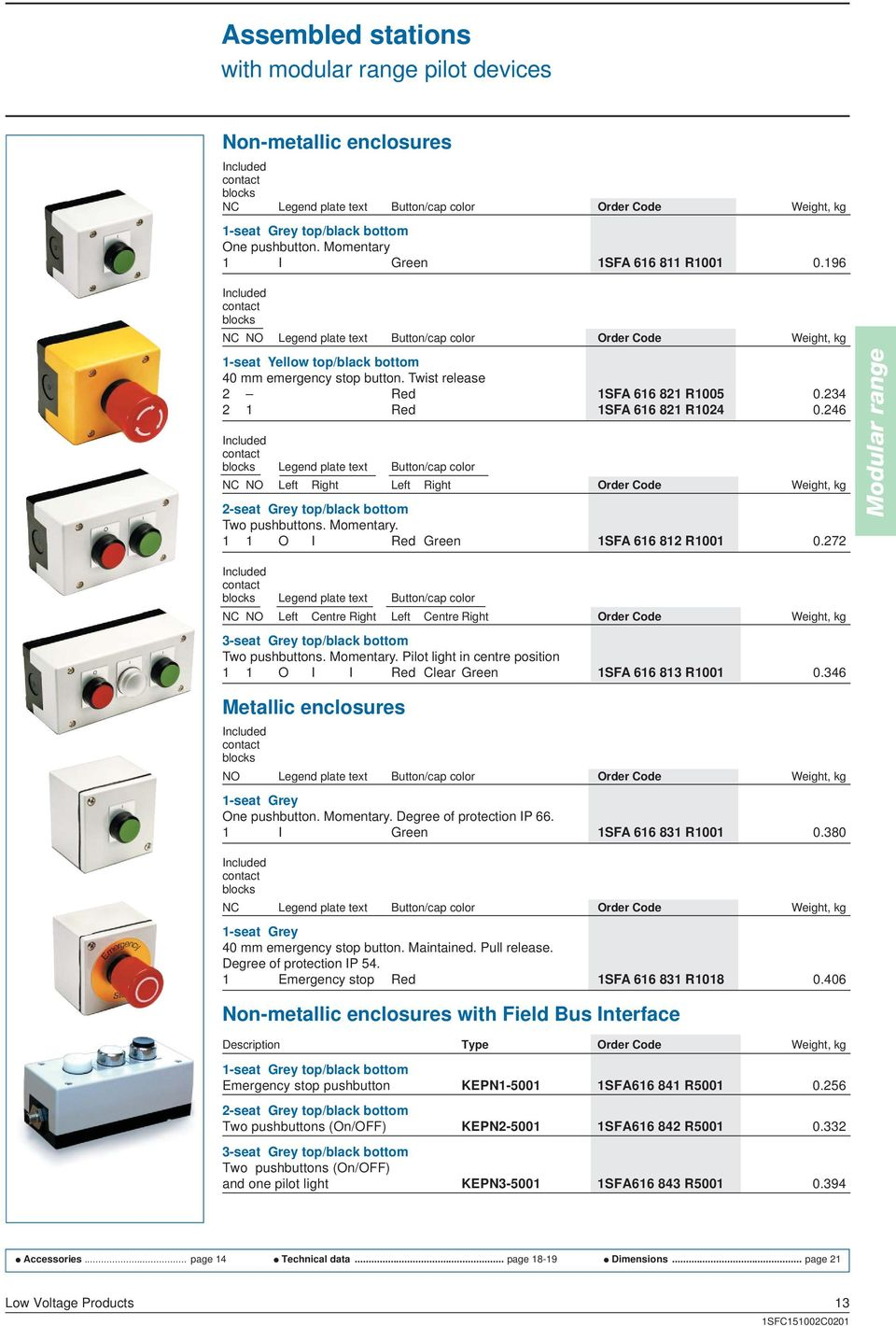 Pilot Devices 22 Mm Short Form Catalogue Pdf Rocker Switch Spst X2 With Red Green Indicator Lamps 196 Included Contact Blocks Nc No Legend Plate Text Button Cap Color Order Code Weight