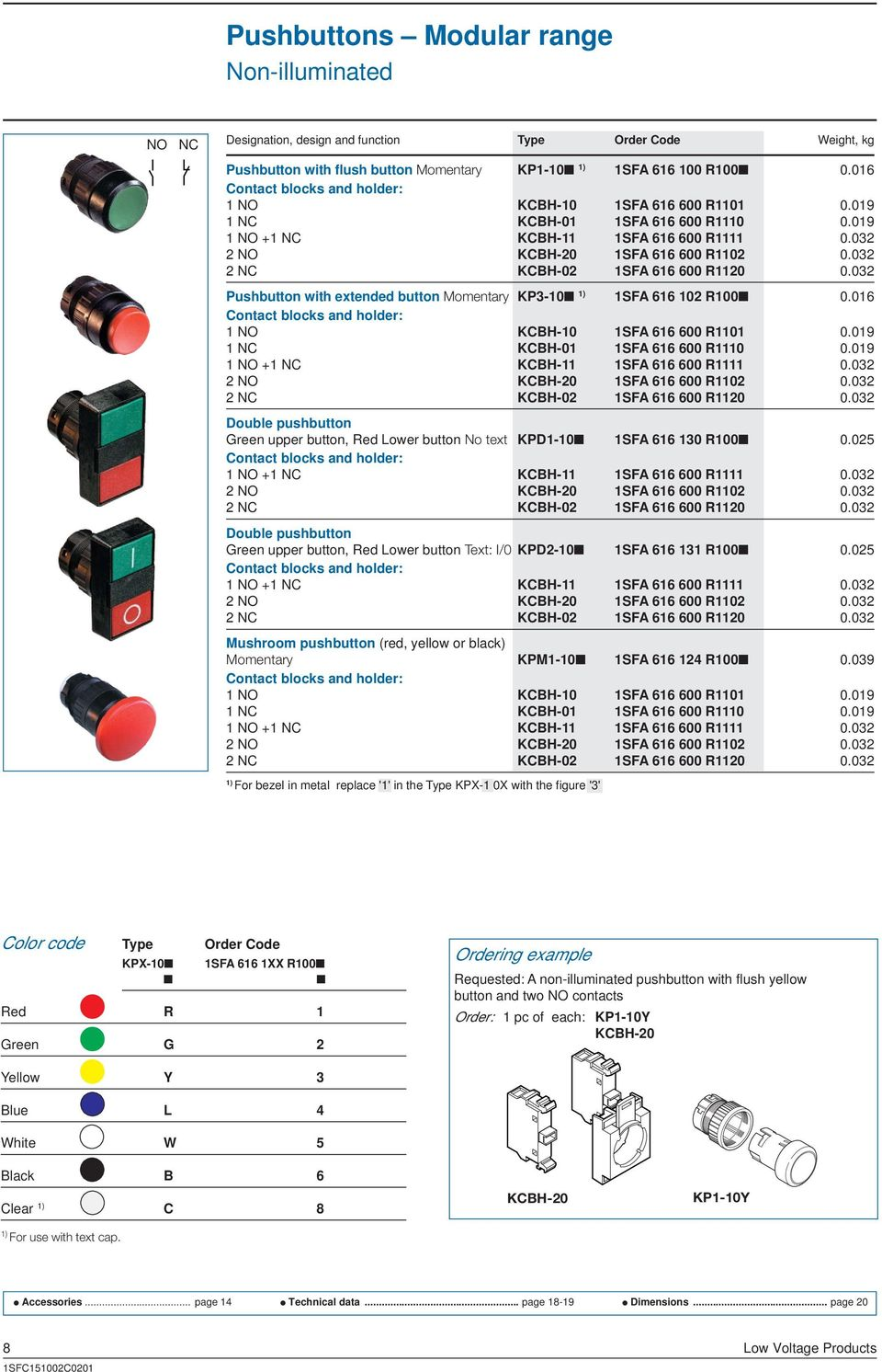Pilot Devices 22 Mm Short Form Catalogue Pdf Rocker Switch Spst X2 With Red Green Indicator Lamps 032 2 Nc Kcbh 02 1sfa 616 600 R1120 0032 Pushbutton Extended Button Momentary