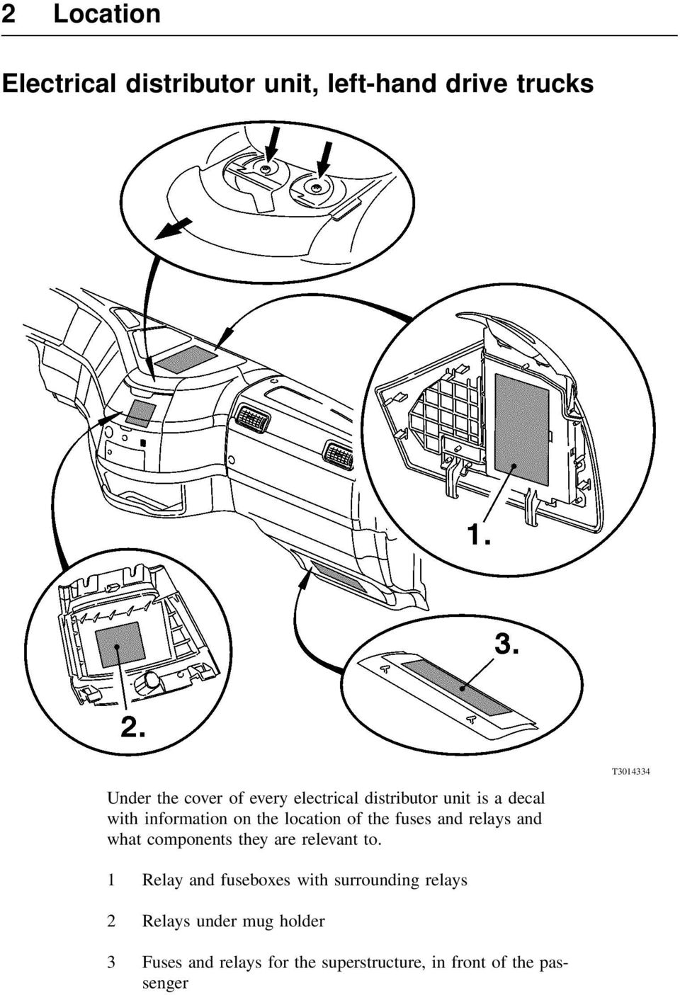 Operating Instructions Fuses And Relays T Pdf Volvo Fh12 Fuse Box What Components They Are Relevant To