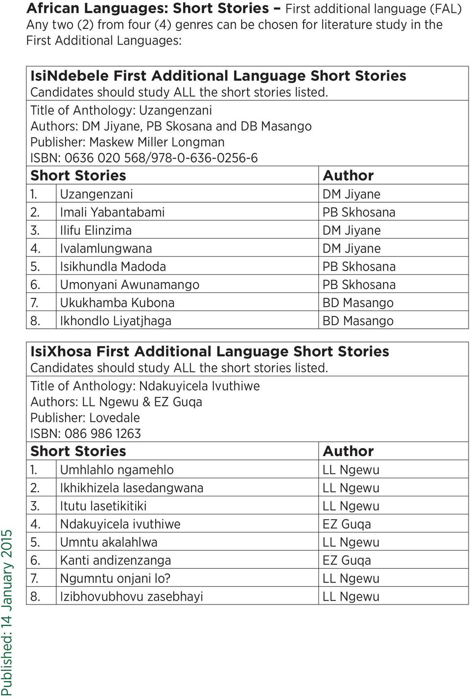 literature setwork for poetry novels dramas and pdf rh docplayer net