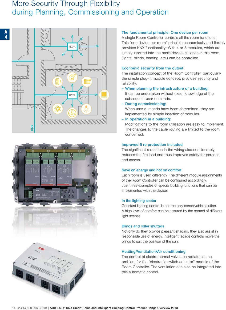 Knx Lighting Control Wiring Diagram Library Simple Door Alarm Circuit Fire System Pontiac Heating Etc Can Be Controlled
