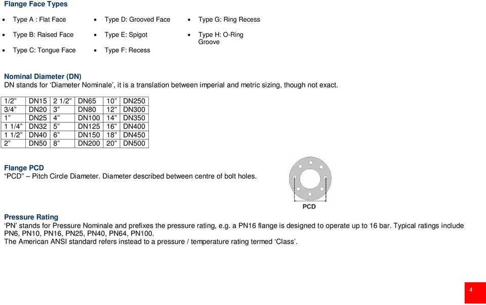 Flange Tables, Bolt Sizing and Gasket Materials - PDF