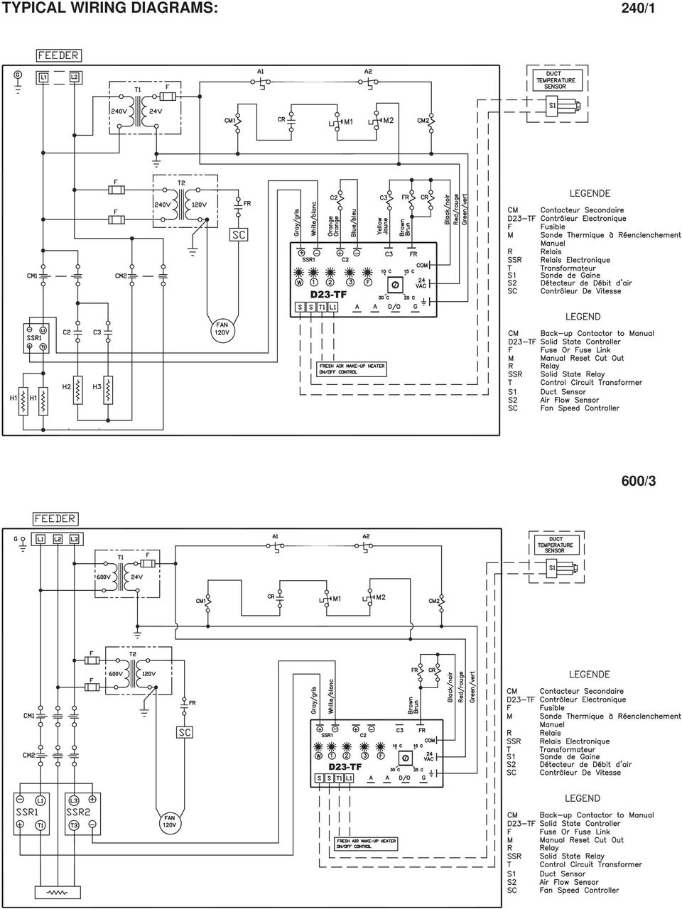 Thermolec Duct Heater Wiring Diagram Free Download Fan Speed Control Installation Instructions For Mini Make Up Air Model Fer Pdf