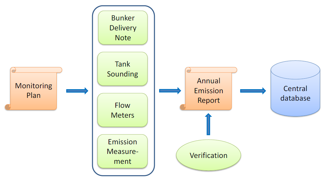 Module 6 Energy Management Plans and Systems - PDF