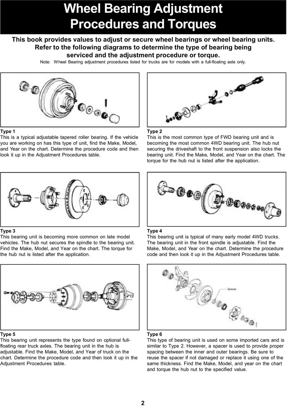 Form # October, Torque Specification Guide Front and Rear Axle Nut