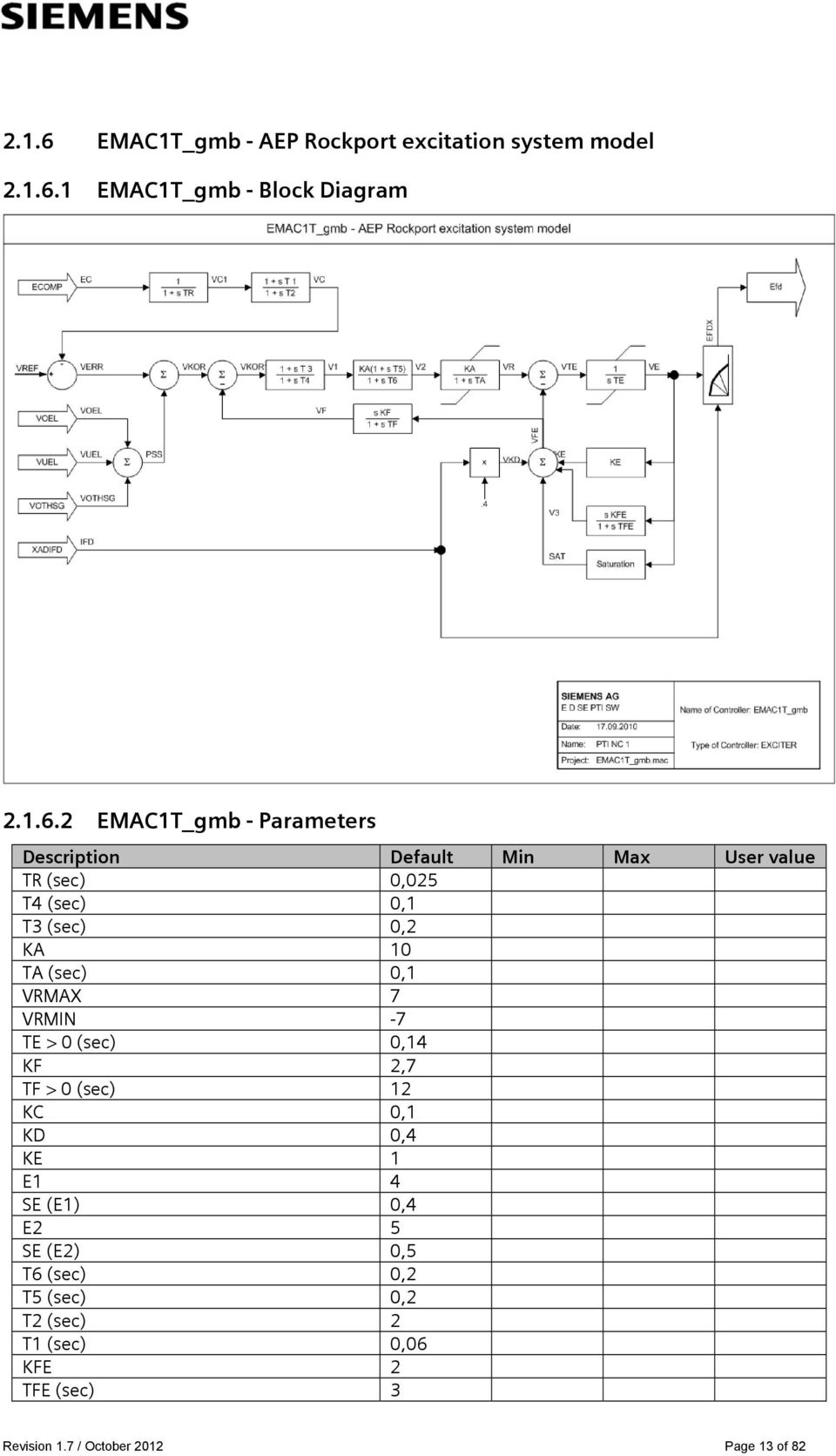 dynamic models package standard 1 pdf circuit diagram 1 emac1t_gmb block diagram 2 1 6