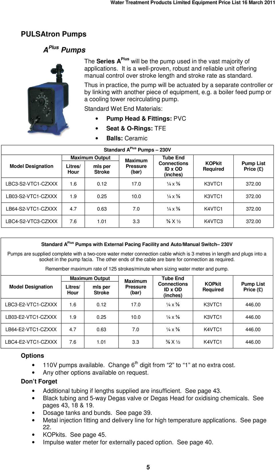 Water Treatment Dosage and Control Equipment Price List - PDF