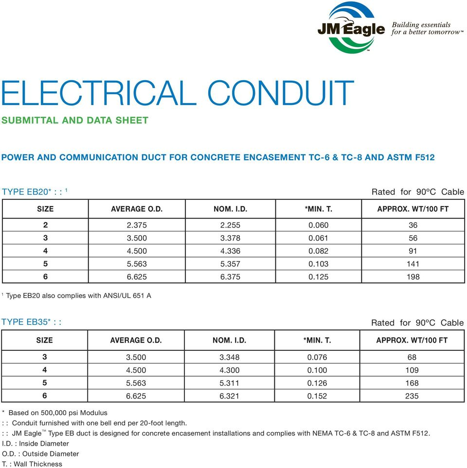 Schedule 40 And 80 Conduit Ansi Ul 651 Meets Or Exceeeds Listed Electrical Wiring 300 0100 109 5 5563 5311 0126 168 6 6625 6321 0152 235