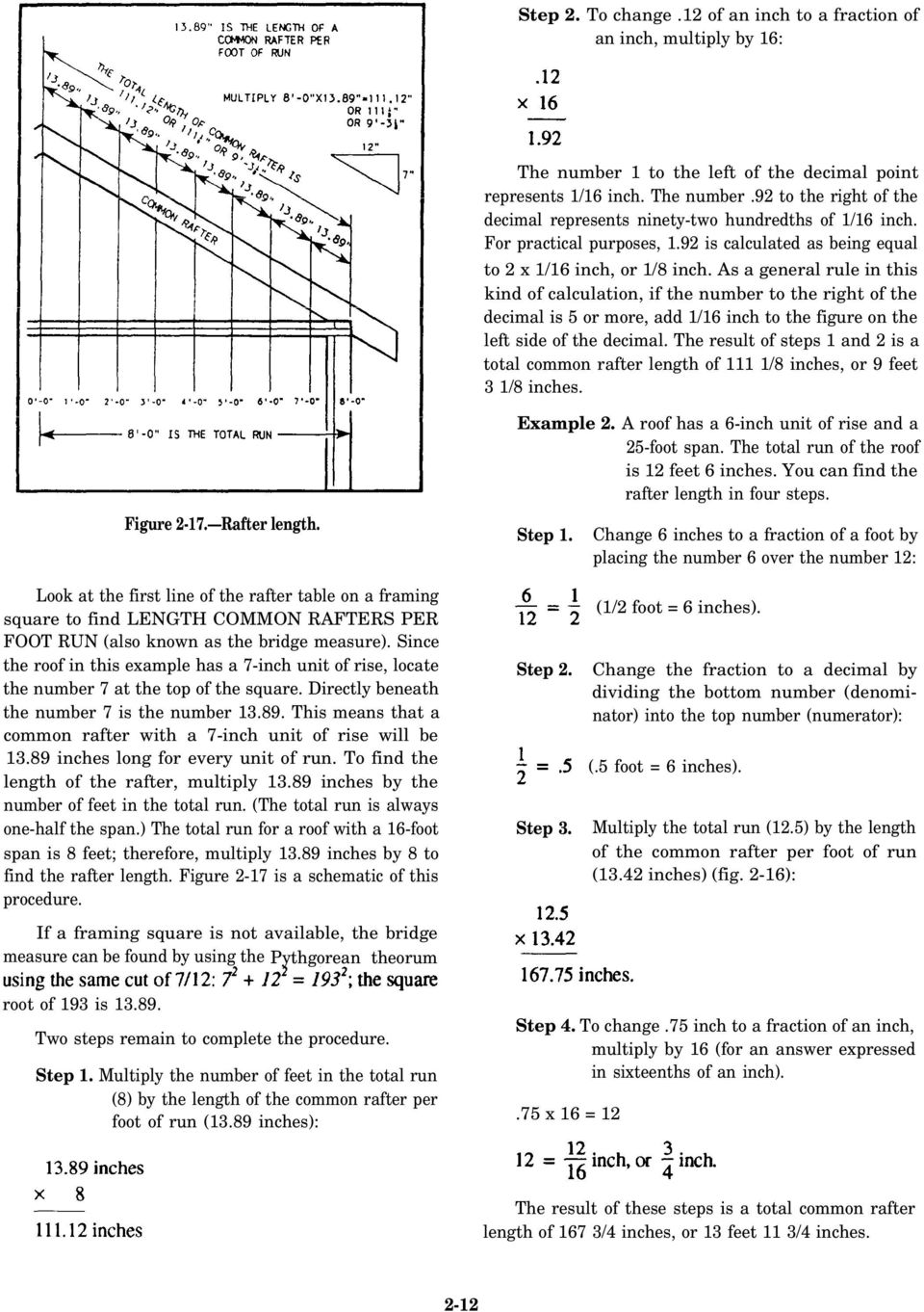 Calculation of the rafter system: the stages of the procedure