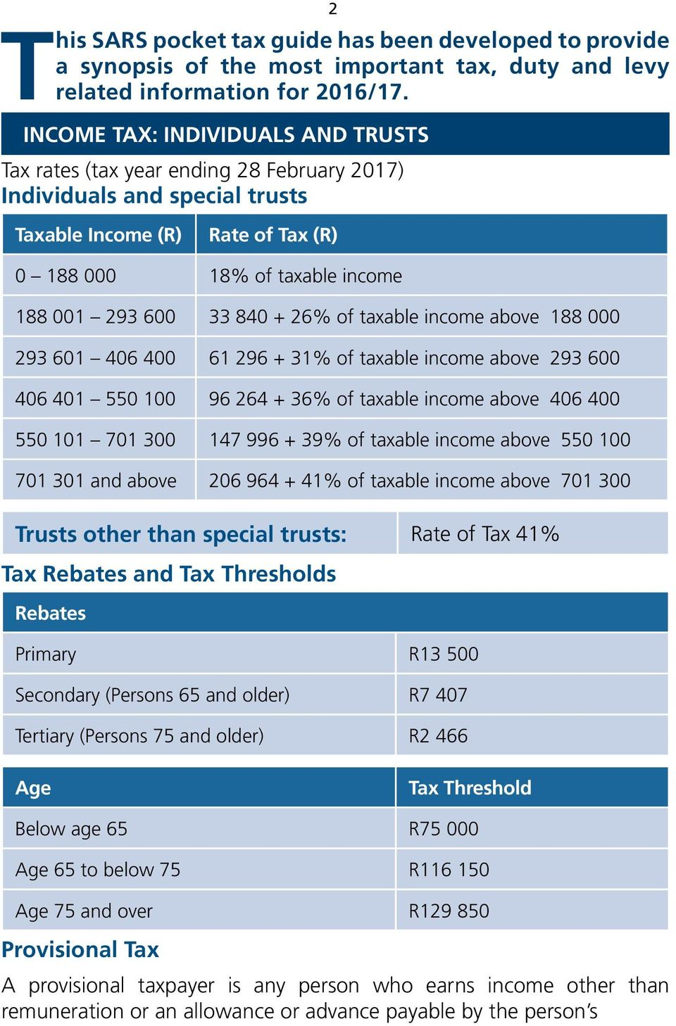 840 + 26% of taxable income above 188 000 293 601 406 400 61 296