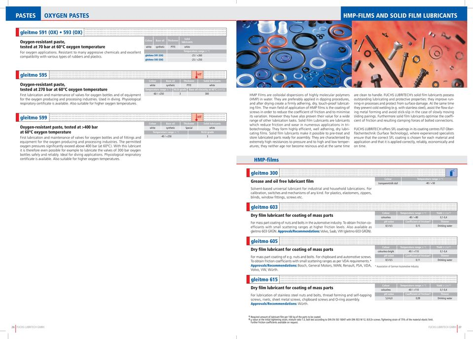 PRODUCT RANGE SPECIAL LUBRICANTS - PDF