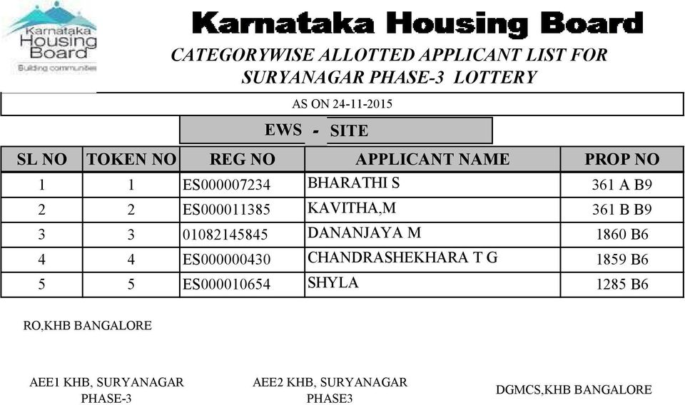 CATEGORYWISE ALLOTTED APPLICANT LIST FOR SURYANAGAR PHASE-3 LOTTERY