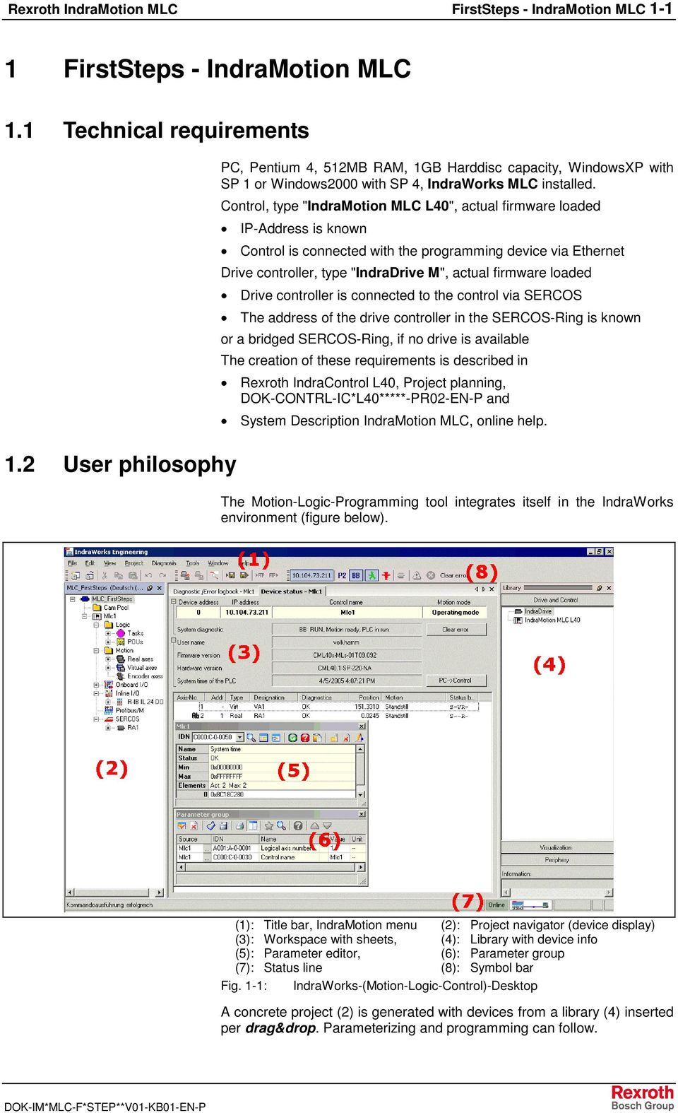 Rexroth Indramotion Mlc First Steps Training Manual Pdf Light Controller Wiring Diagram Control Type L40 Actual Firmware Loaded Ip Address Is