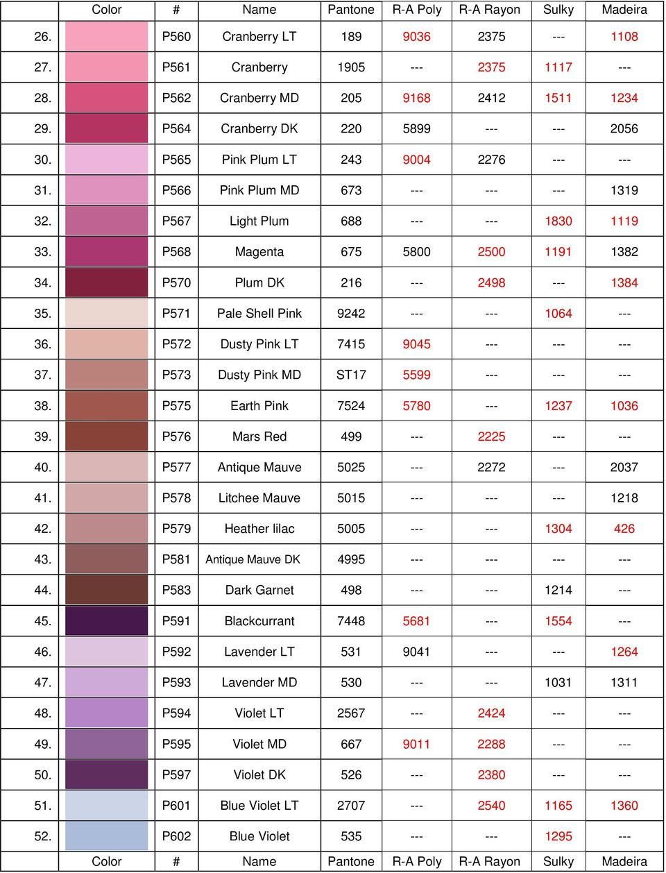 Threadelight Polyester Machine Embroidery Thread Conversion Chart To