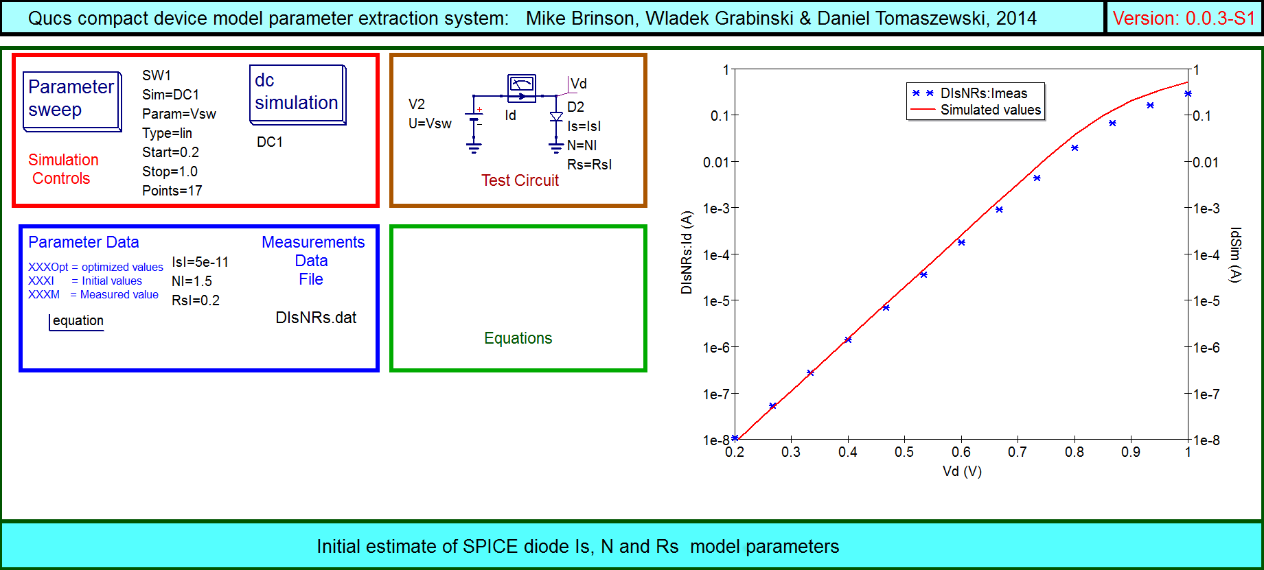 Building A Second Generation Qucs Gpl Circuit Simulator Package Online Analog Digital Mcu Vhdl And Rf Circuits Using Optimisation For Model Parameter Extraction Part 1 Manual Diode