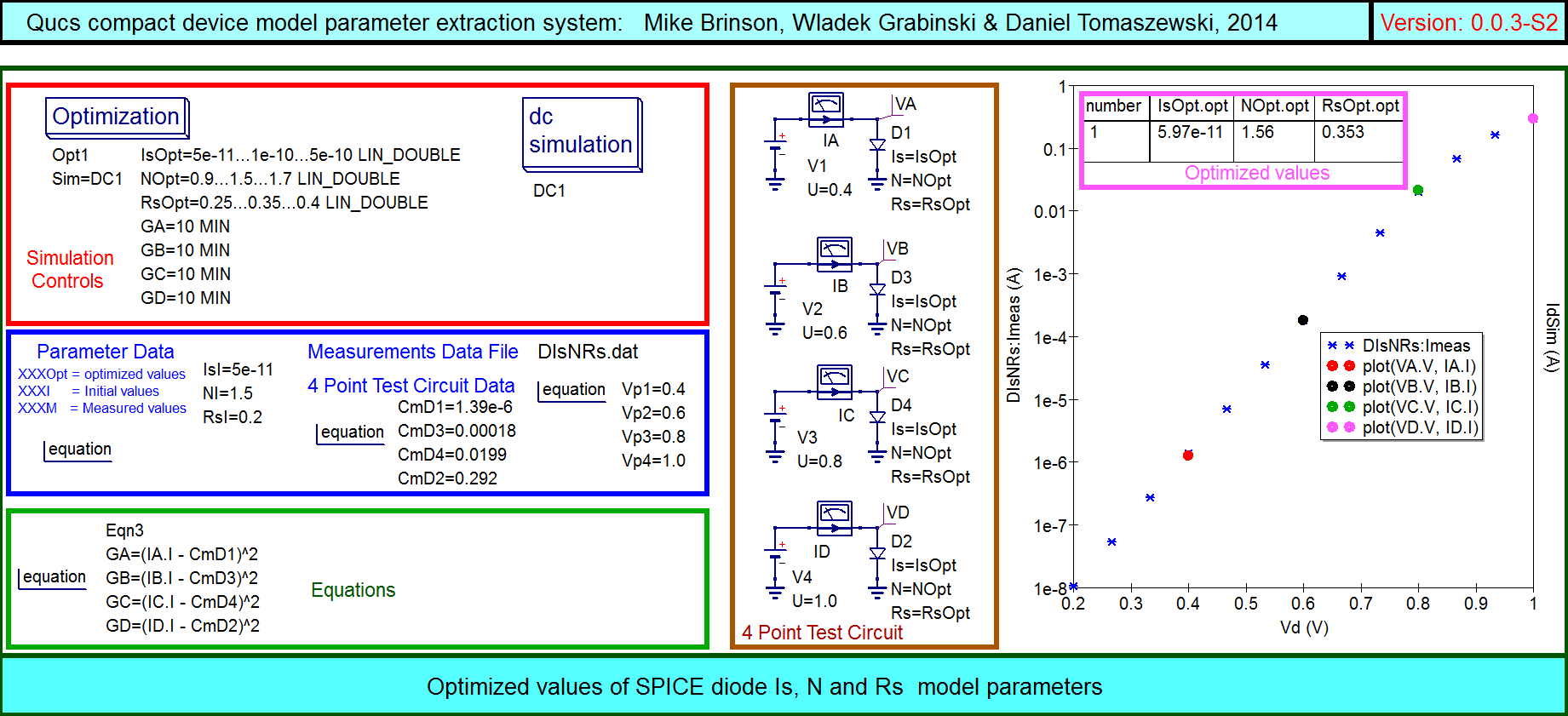 Building A Second Generation Qucs Gpl Circuit Simulator Package Online Analog Digital Mcu Vhdl And Rf Circuits Using Optimisation For Model Parameter Extraction Part 2 Automated Diode Estimation