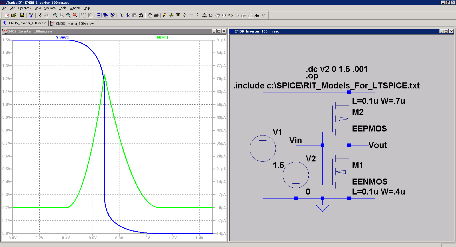 Introduction to Modeling MOSFETS in SPICE - PDF