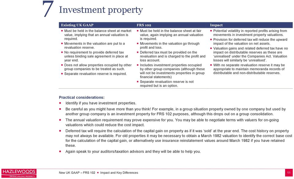 Listed investments uk gaap subsequent vessel deconstruction investment