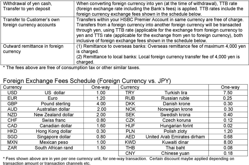 TTB rates include the foreign currency fees shown in the schedule below. Transfers within your HSBC Premier Account in same currency are free of charge.