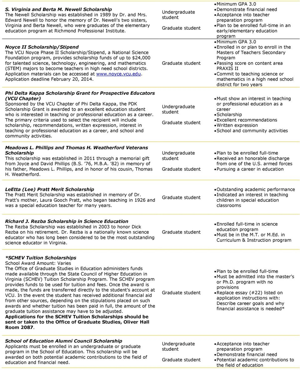Professional resume services