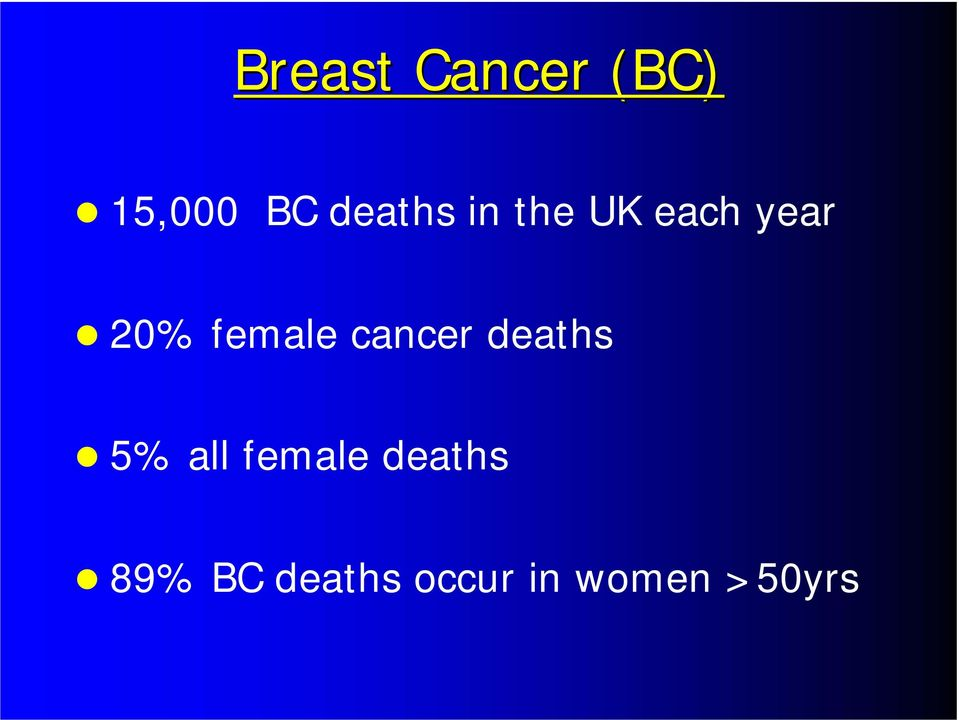 female cancer deaths 5% all female