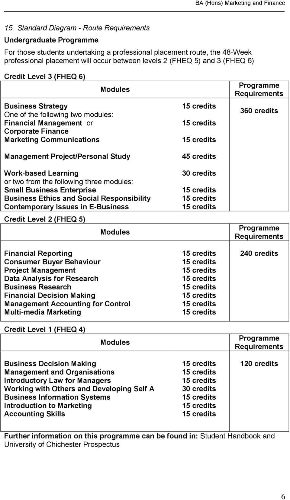 Study Work-based Learning or two from the following three modules: Small Business Enterprise Business Ethics and Social Responsibility Contemporary Issues in E-Business Credit Level 2 (FHEQ 5)