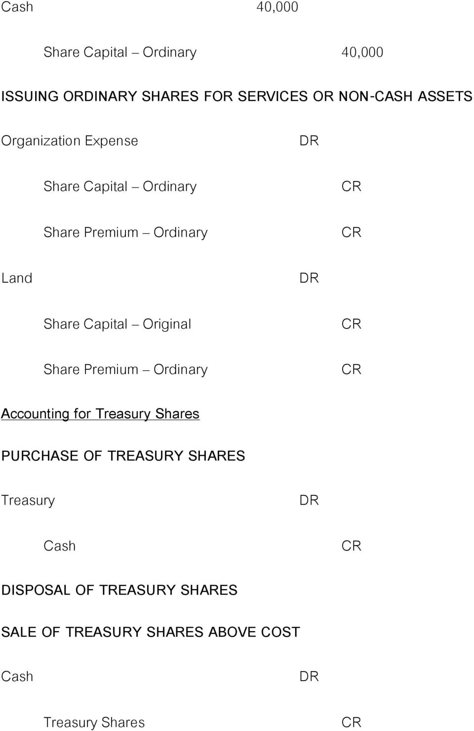 Capital Original Share Premium Ordinary Accounting for Treasury Shares PURCHASE OF